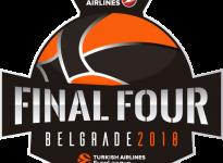 Apuesta baloncesto Euroliga Final Four - Fenerbahce - Zalgiris Kaunas
